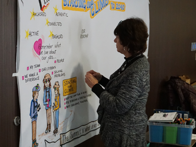 Sue Fody of Got It! Learning Designs creating a graphic recording map in Denver, CO.