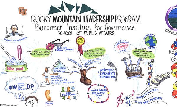Rocky Mountain Leadership