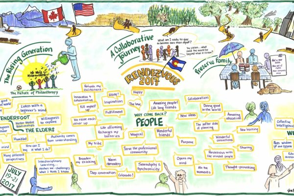 Graphic Recording for Annual Philanthropy Conference