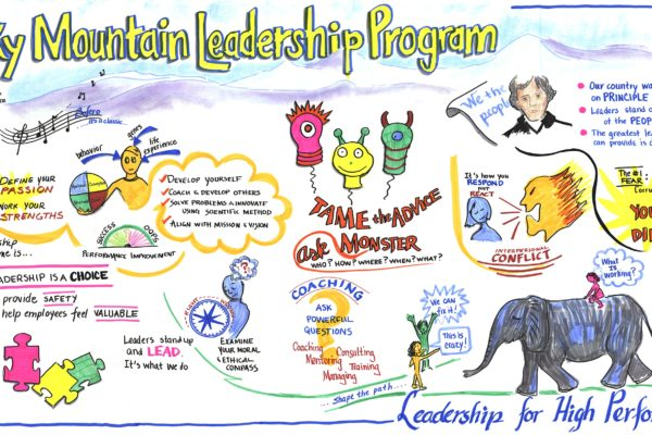Graphic Recording for the Rocky Mountain Leadership Program 2017