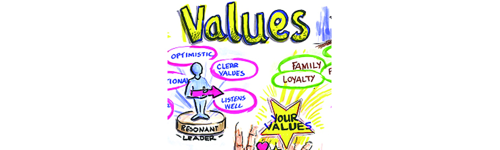 2018 Re-Evaluating Your Values