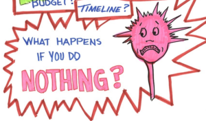 Consequences of no graphic recording, by Sue Fody, Graphic Recording Artist at Got It! Learning Designs in Denver, CO.