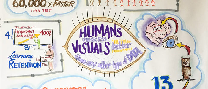 Graphic Recording by the Numbers