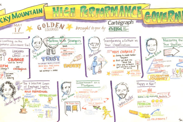 Capturing the Messages of Conference Speakers with Graphic Recording