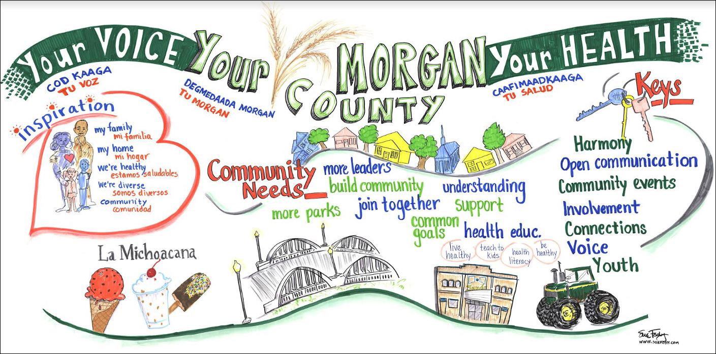 Graphic Recording Morgan County by Sue Fody, Got It! Learning Designs in Denver, CO.
