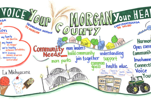 Graphic Recording of Morgan County