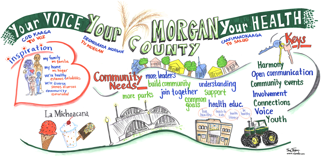 Graphic recording of Morgan County by Sue Fody, God It! Learning Designs in Denver, Colorado.