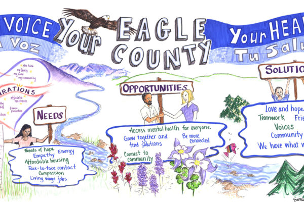 Graphic Recording of Eagle County
