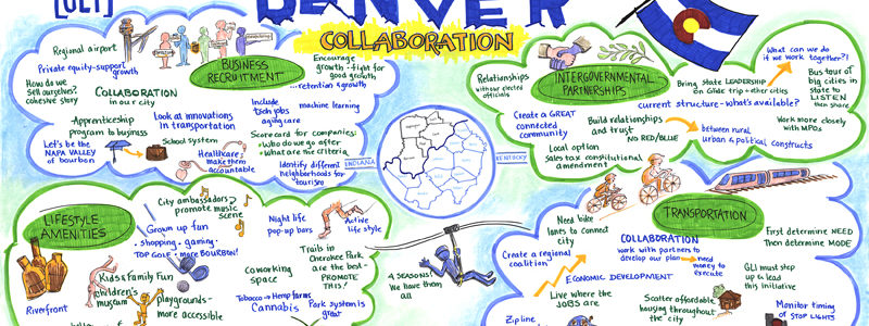 Denver Graphic Recording Map for a Chamber of Commerce
