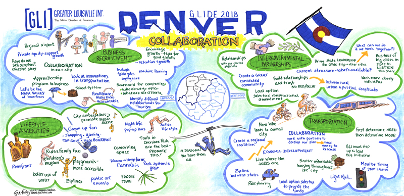 Denver graphic recording map by Sue Fody of Got It! Learning Designs in Denver, Colorado.