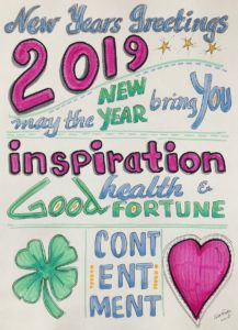 Happy new year graphic recording image example by Sue Fody, Got It! Learning Designs in Denver, Colorado.