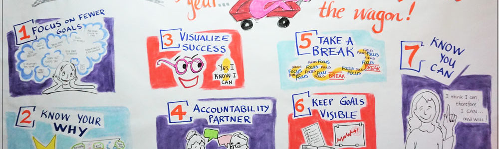 Graphic Recording Example to Help You Reach Your Goals