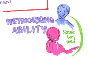 Networking with graphic recording by Sue Fody of Got It! Learning Designs in Denver, CO.