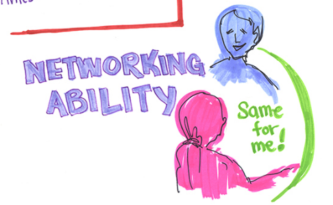 Create More Excitement at Your Year-End Networking Events with Graphic Recording
