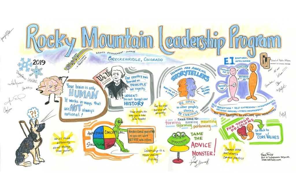 Sue Fody of GOT IT! Learning Designs created this graphic recording for the Rocky Mountain Leadership Program in Denver, Colorado.