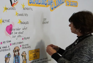 Six ways to make your content more memorable with graphic recording by Sue Fody Got It! Learning Designs in Denver, CO.