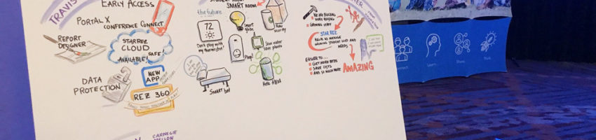 Six Ways to Make Your Conference Memorable with Graphic Recording