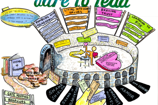 Dare to Lead Graphic Recording