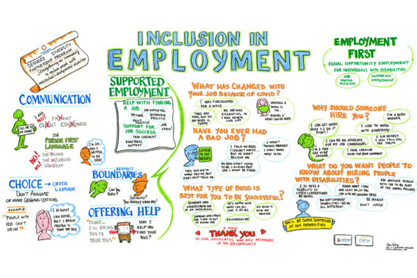 Community Counts Program: Employment – English
