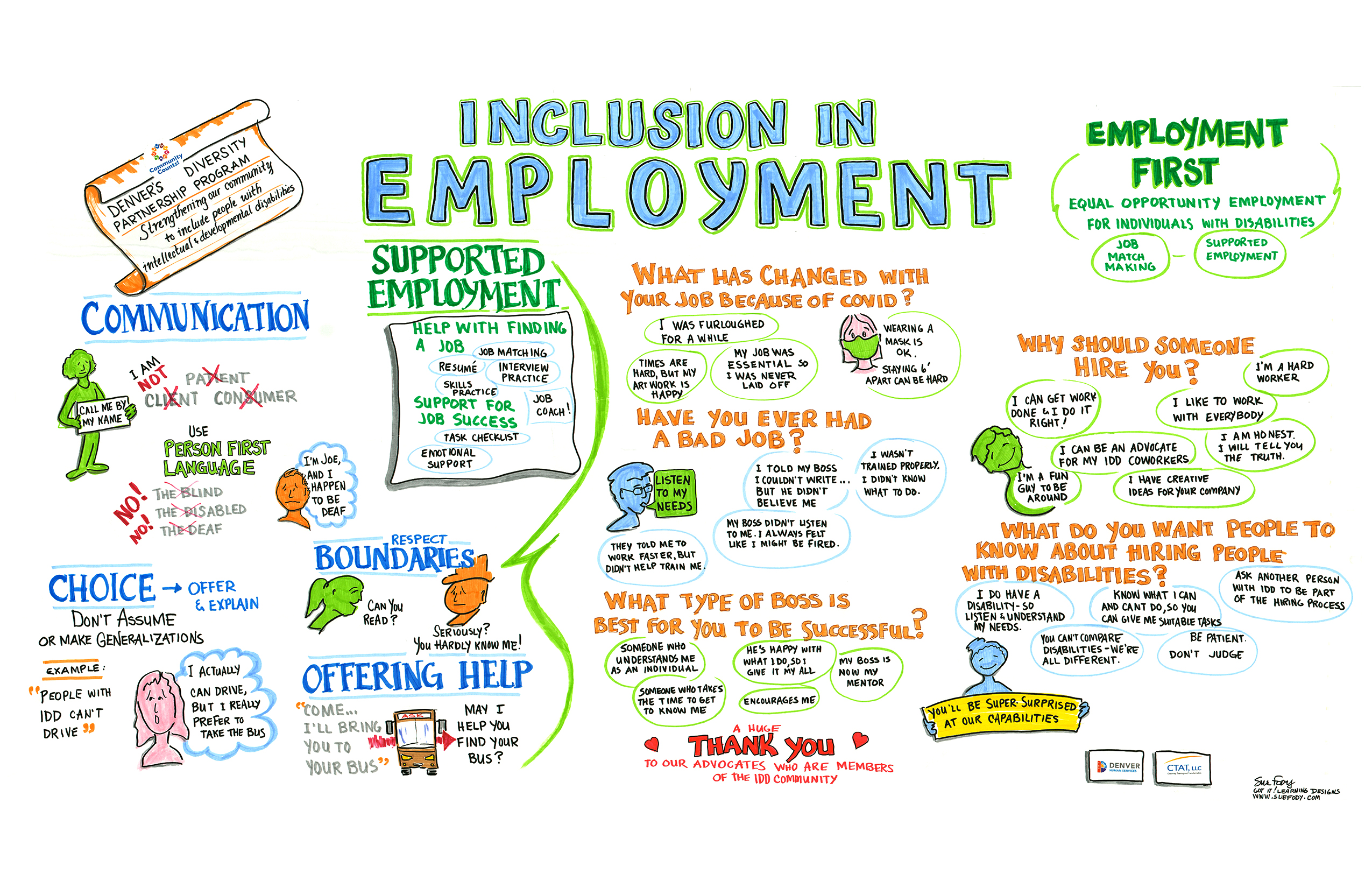 Denver Human Services graphic recording example by Sue Fody of Got It! Learning Designs in Denver, CO.