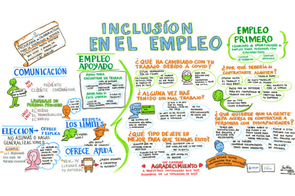 Community Counts Program: Employment – Spanish